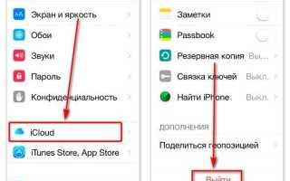 Как разблокировать айпад если забыл пароль: Пошаговая инструкция